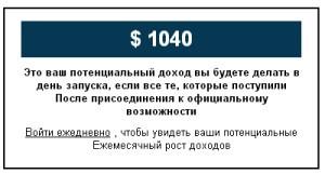 потенциальный доход