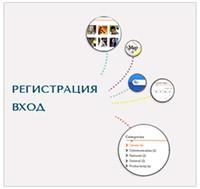 1mwr-генератор денег - регистрация в проект